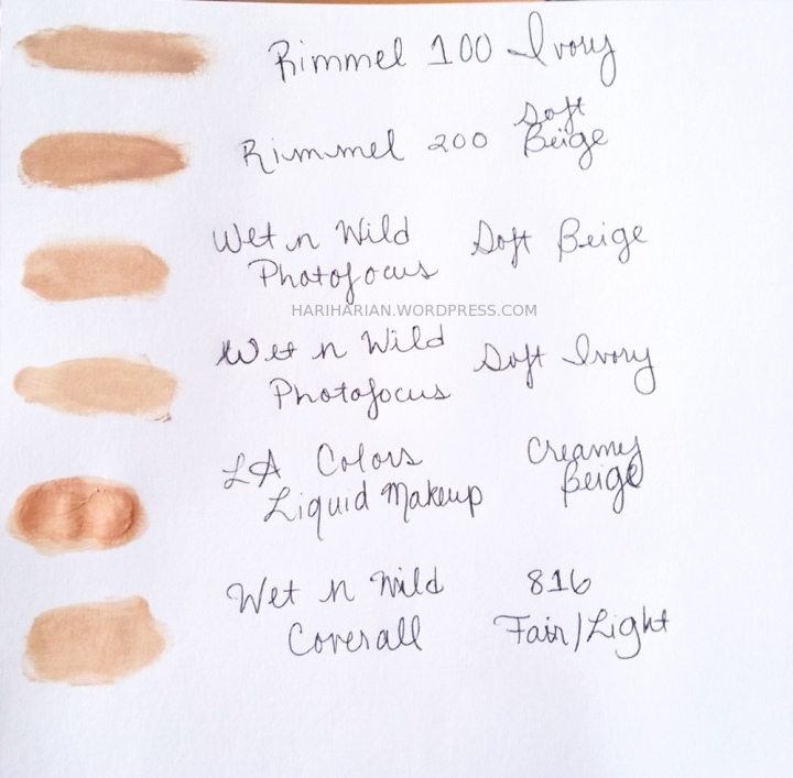 Drugstore Swatches on paper